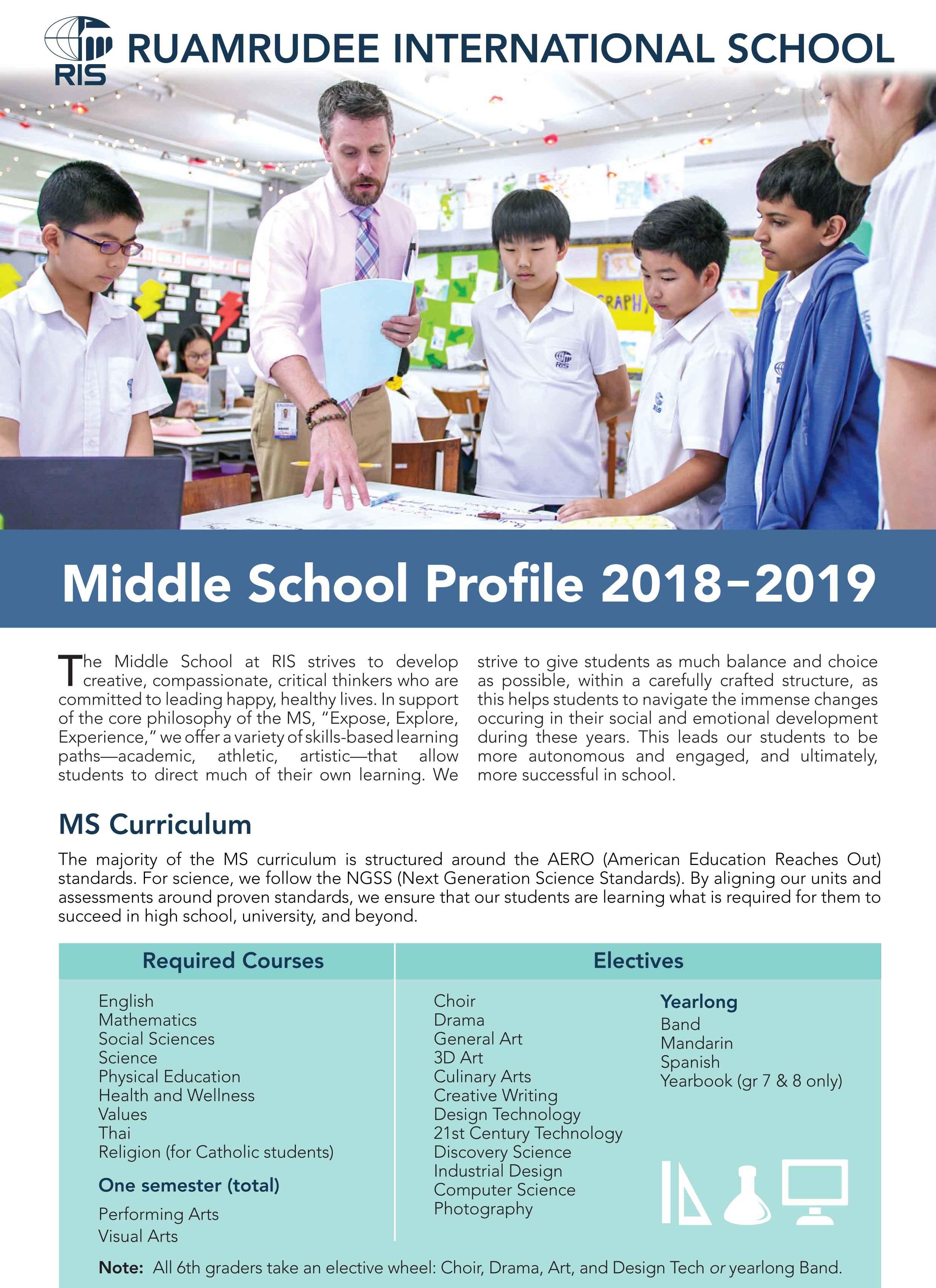 Middle School | RIS