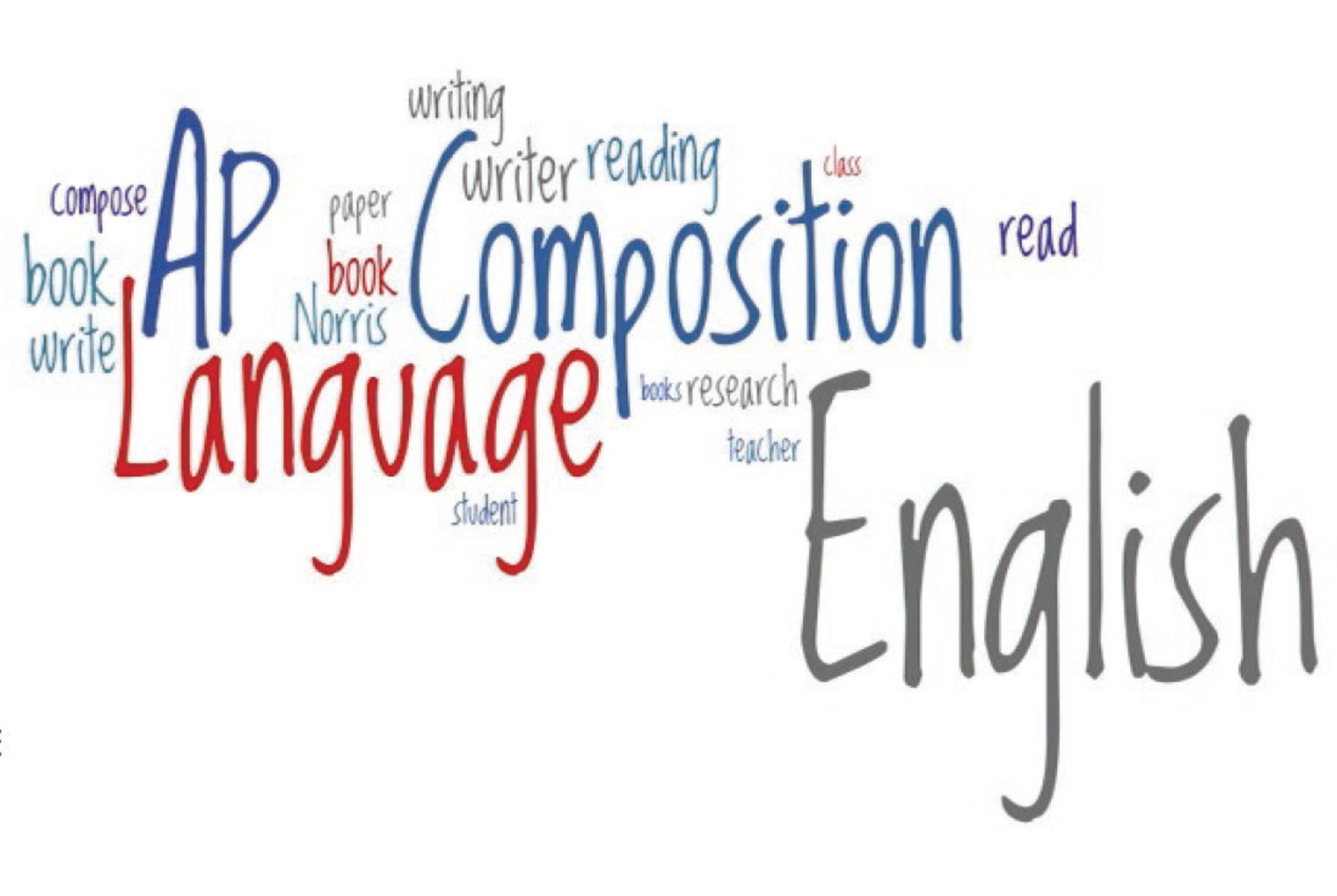 "Three Reasons Why Students Should Take  the ""AP English Language and Composition"" Class"
