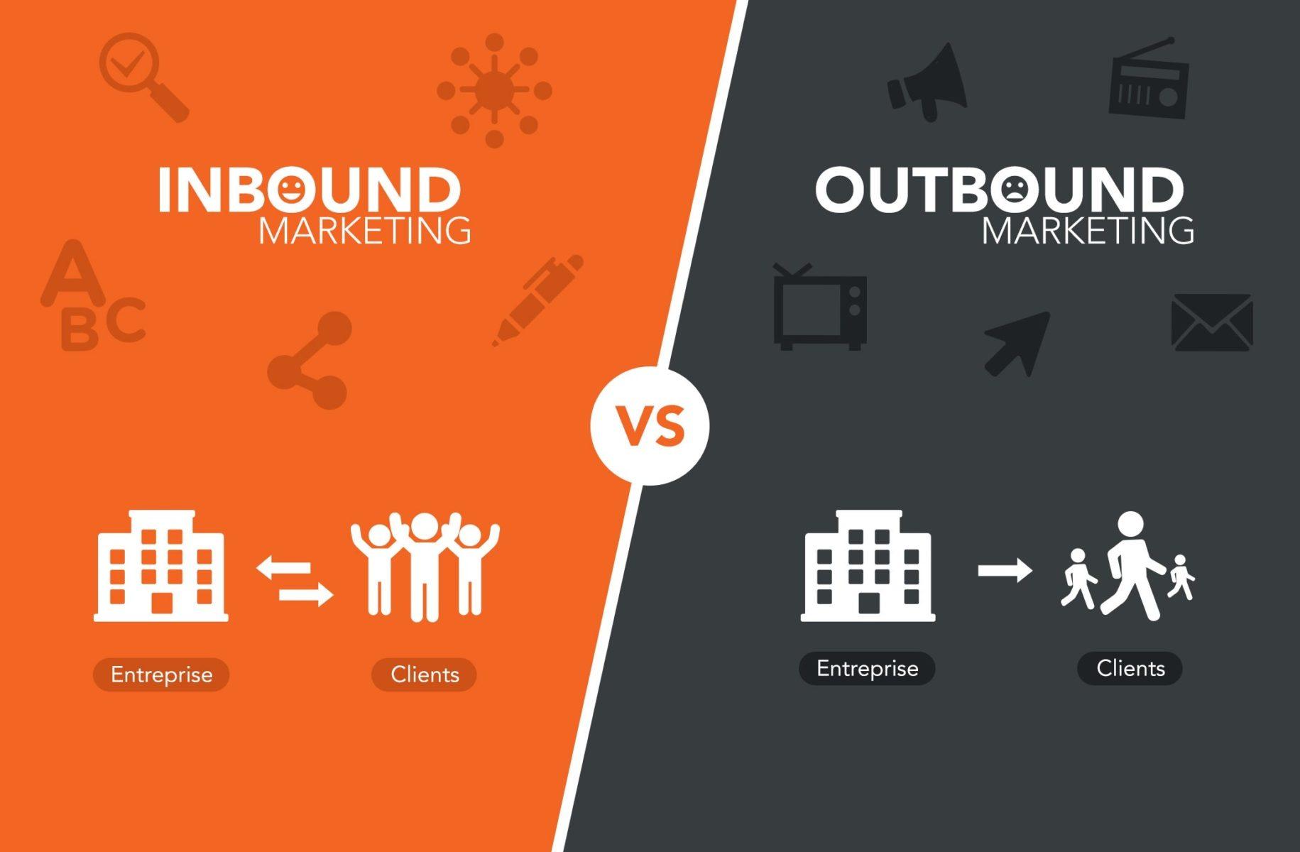 Inbound Marketing是什麼