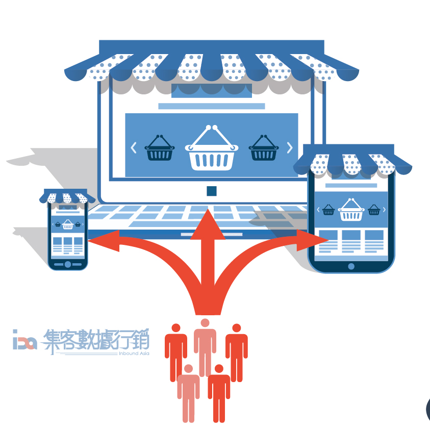 網路行銷企劃與預算分配
