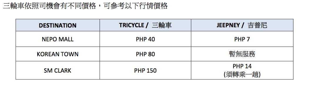 克拉克三輪車價目表