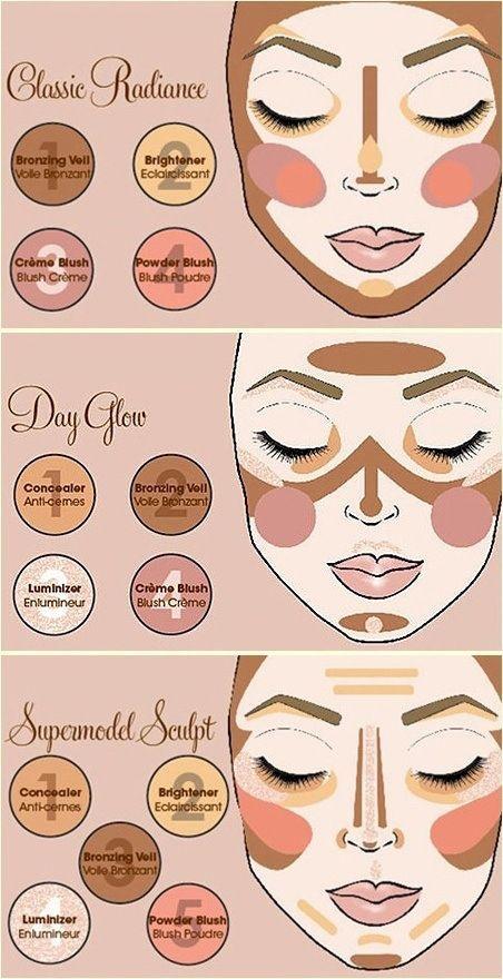 11 Tips Makeup Untuk Pemula Sangat Sederhana Dan Tidak