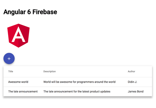 Angular 6 Firebase Tutorial: Firestore CRUD Web Application - Board List
