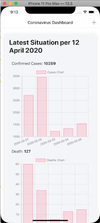 Build Ionic 5 React Firebase Coronavirus Dashboard Mobile App - demo 1