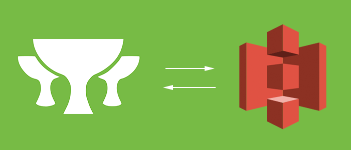 How to Upload File to AWS S3 using Grails 3 and AWS SDK S3 Plugin