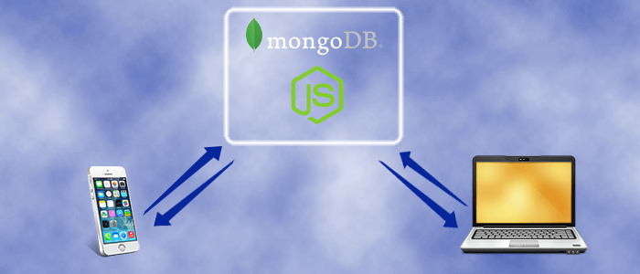 How to Create REST API Easily using Node.js, Express.js, Mongoose.js and MongoDB