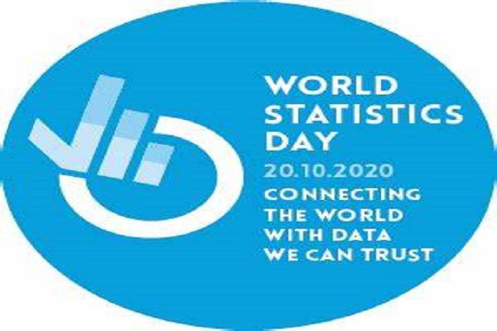 explained : world statistics day