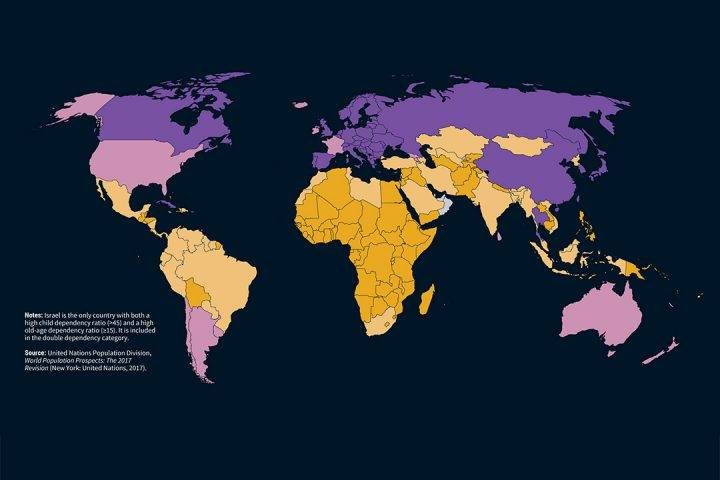 world population projections 2019
