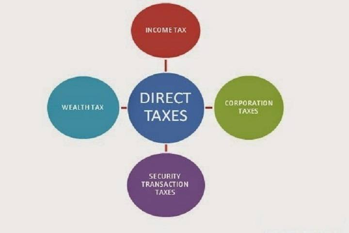 direct tax collections fall 5%