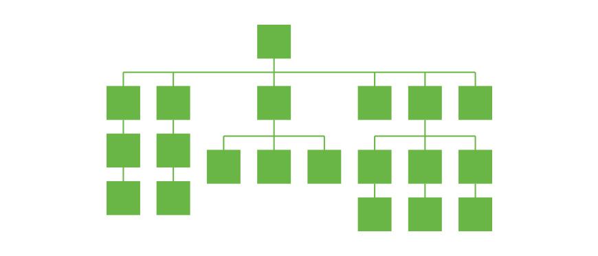 Sitemap hierarchy