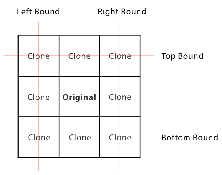 Simple visualization of the result grids