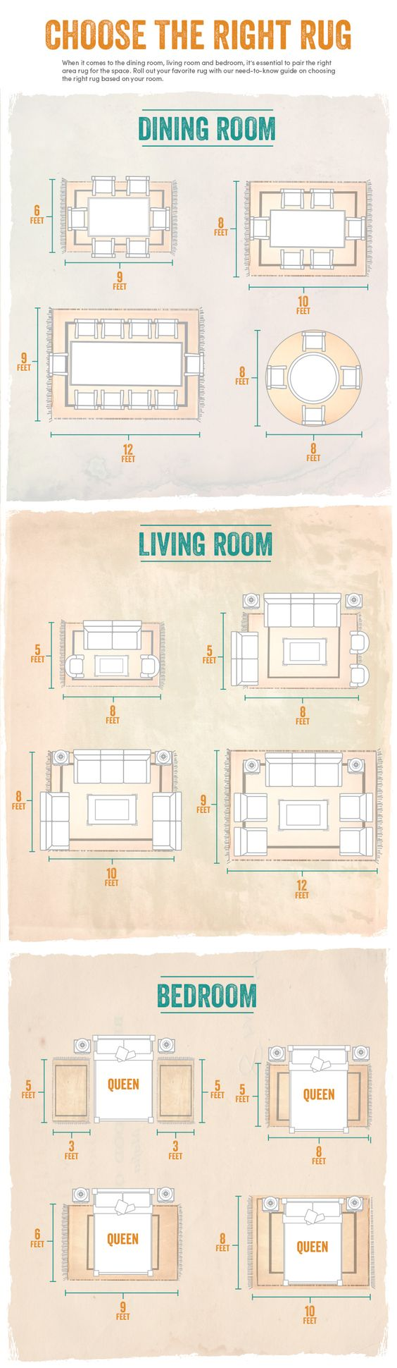 Living Room Area Rug Size Rug Size Guide Imhomestylist