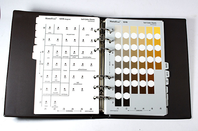 Munsell Soil Color Chart.jpg