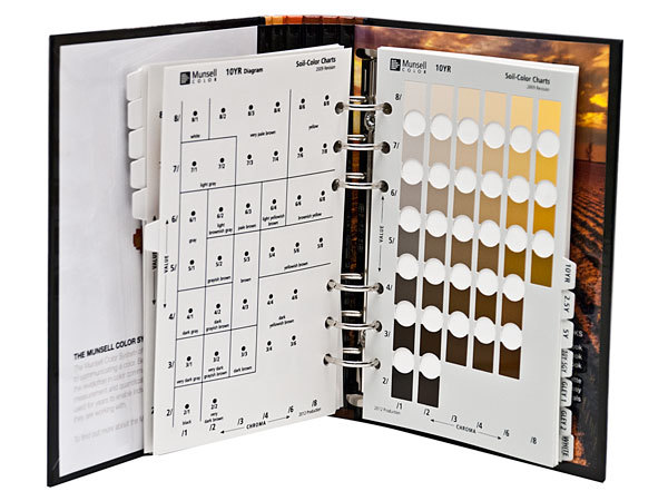 0004529_munsell-soil-color-charts