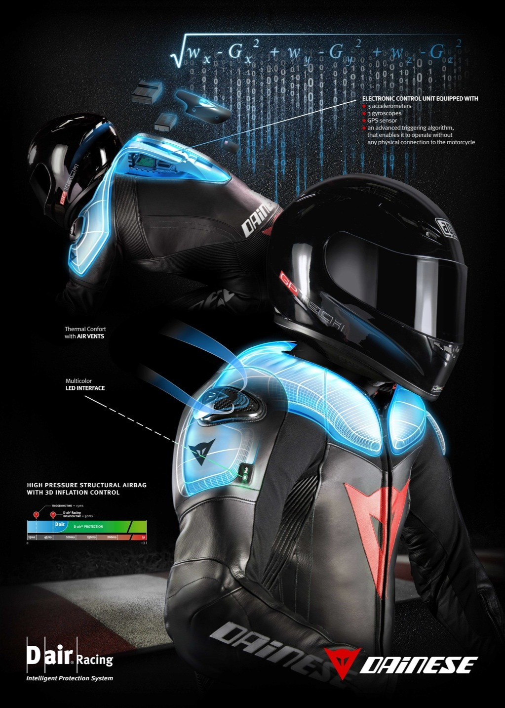 dainese-d-air-racing-suit-airbag-system-supports-google-earth_1.jpg