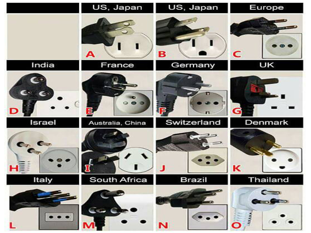 INTERNATIONAL PLUG GUIDE copy.jpg