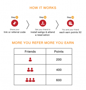 [Double Referral] Double-Up your Referral points only in 15-28 May! 5