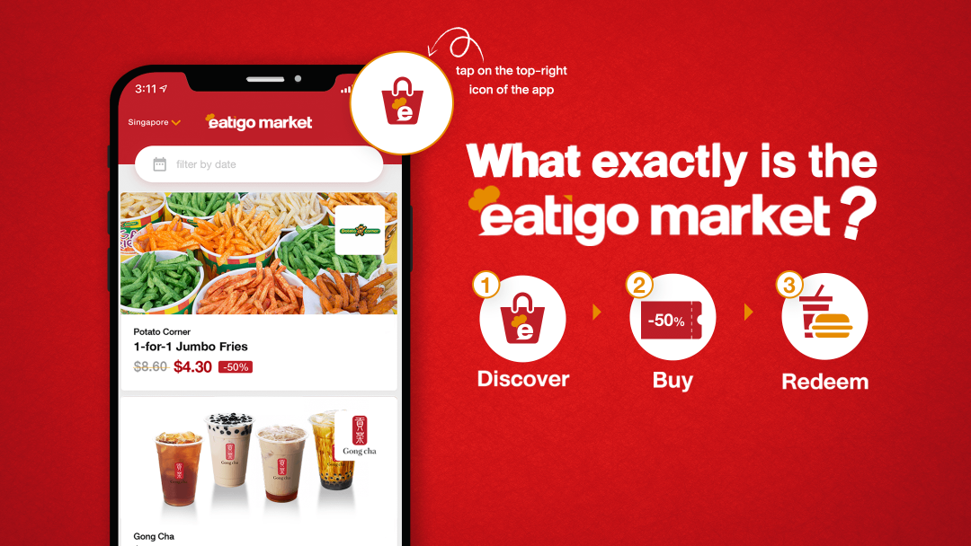 What Exactly is The Eatigo Market? 12