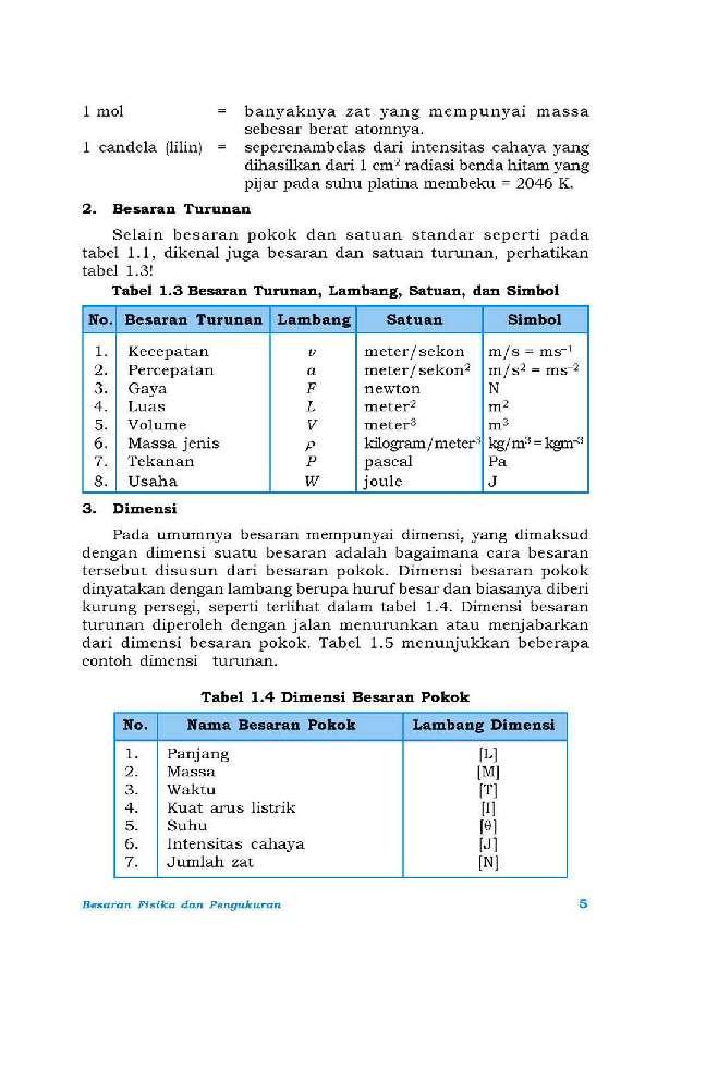 Sma Kelas 10 Fisika Panduan Pembelajaran Fisika Book By Tri