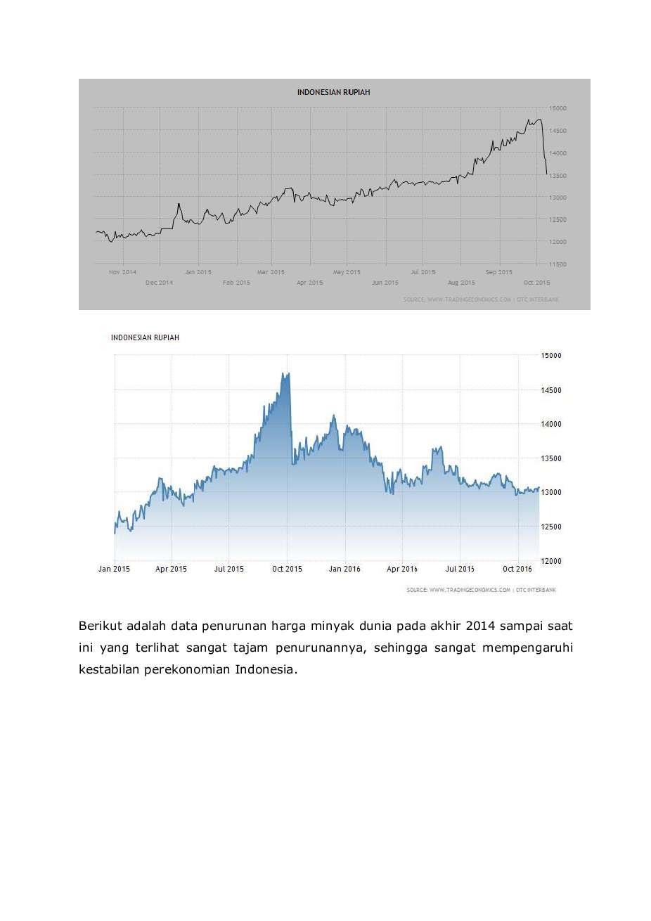 Ulasan buku opsi saham