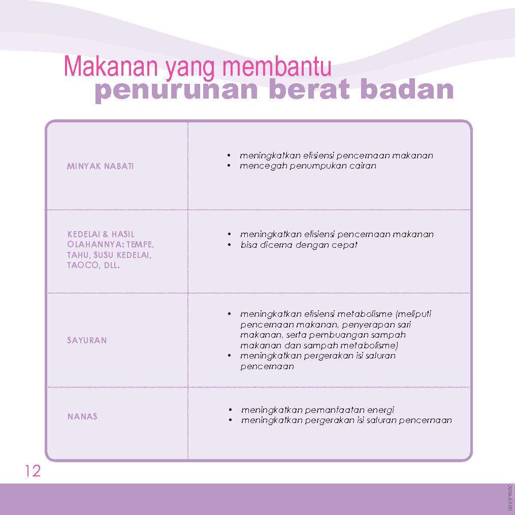 81 diet sehat golongan darah b book by wied harry apriadji