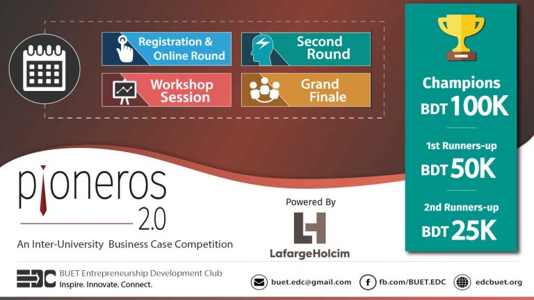 Pioneros 2.0- Inter University Business Case Competition