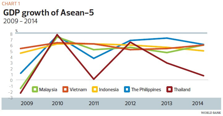 economic chart_chart_tem260ct2015