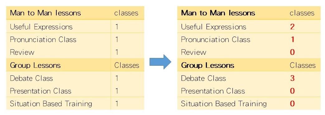 Value Program2-first english