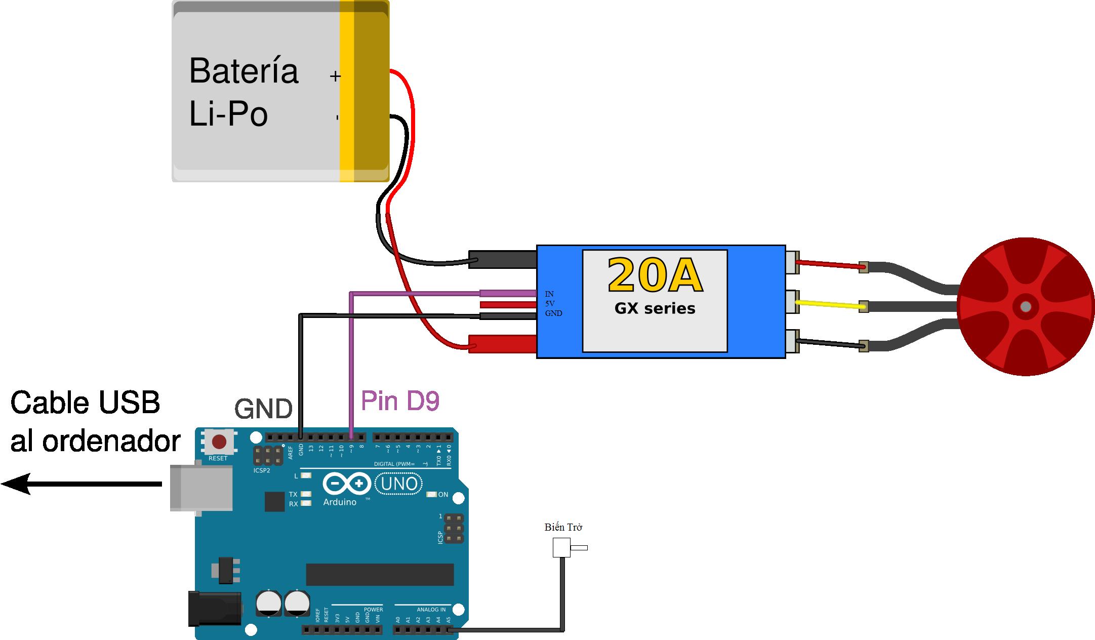 Sơ đồ kết nối arduino và ESC