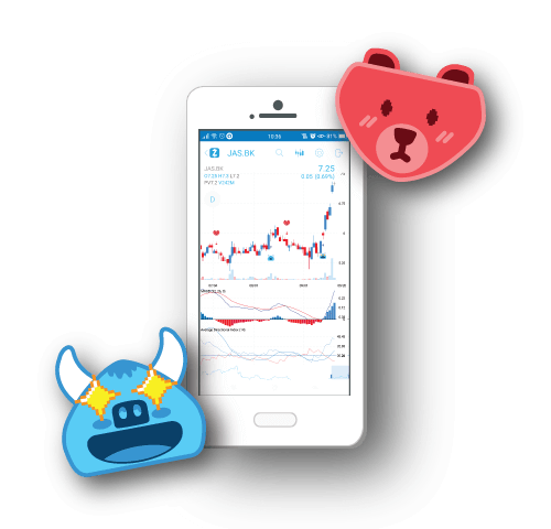 Android Stock App by InvestorZ Banner
