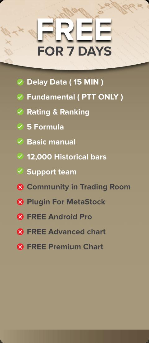 AmiBroker Free Trial