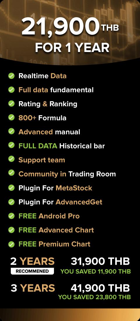 Amibroker PluginZ Ultimateage