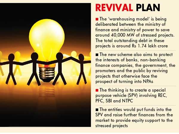 Govt devises 'warehousing' to restructure power sector NPAs