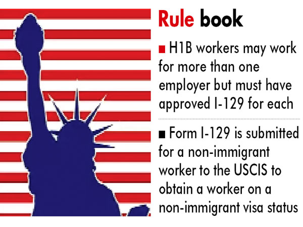 H1B workers can now work for more than one employer