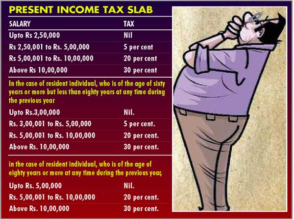 Income tax relief on way, threshold may be doubled