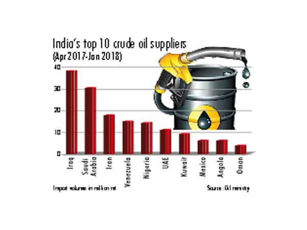 Oil importers look at US shale as alternate to Iran supply