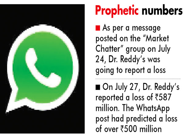 Out on WhatsApp: Prescient messages about Indian firms