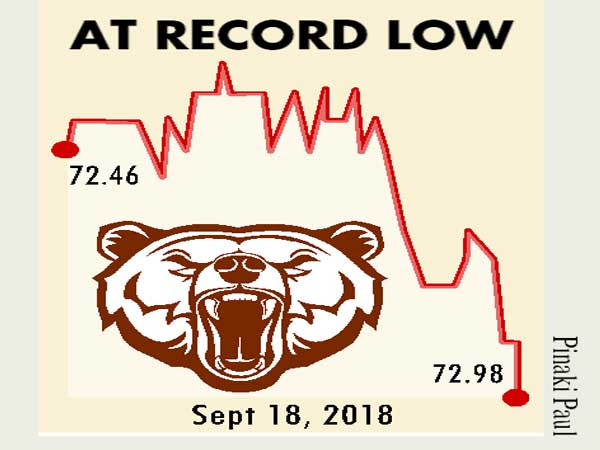 Traders shorting rupee on lack of confidence