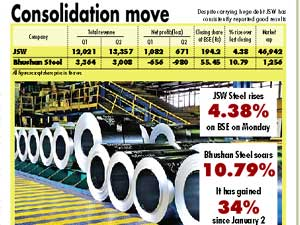 JSW Steel in talks to buy out  Bhushan's Odisha unit for $3b