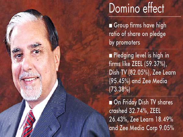 Zee shares seen coming under more pressure