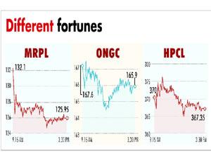 HPCL, MRPL stocks tank as open offer ruled out; ONGC gains