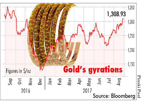 Gold to touch Rs 31,500 level before end of calendar year