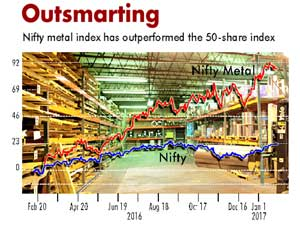 Metal stocks red hot on Chinese demand