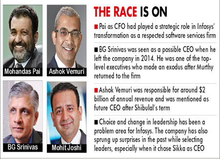 Pai frontrunner for CEO post as Nandan rebuilds top deck