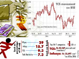 TCS triggers share buyback  bonanza, Infy takes the cue