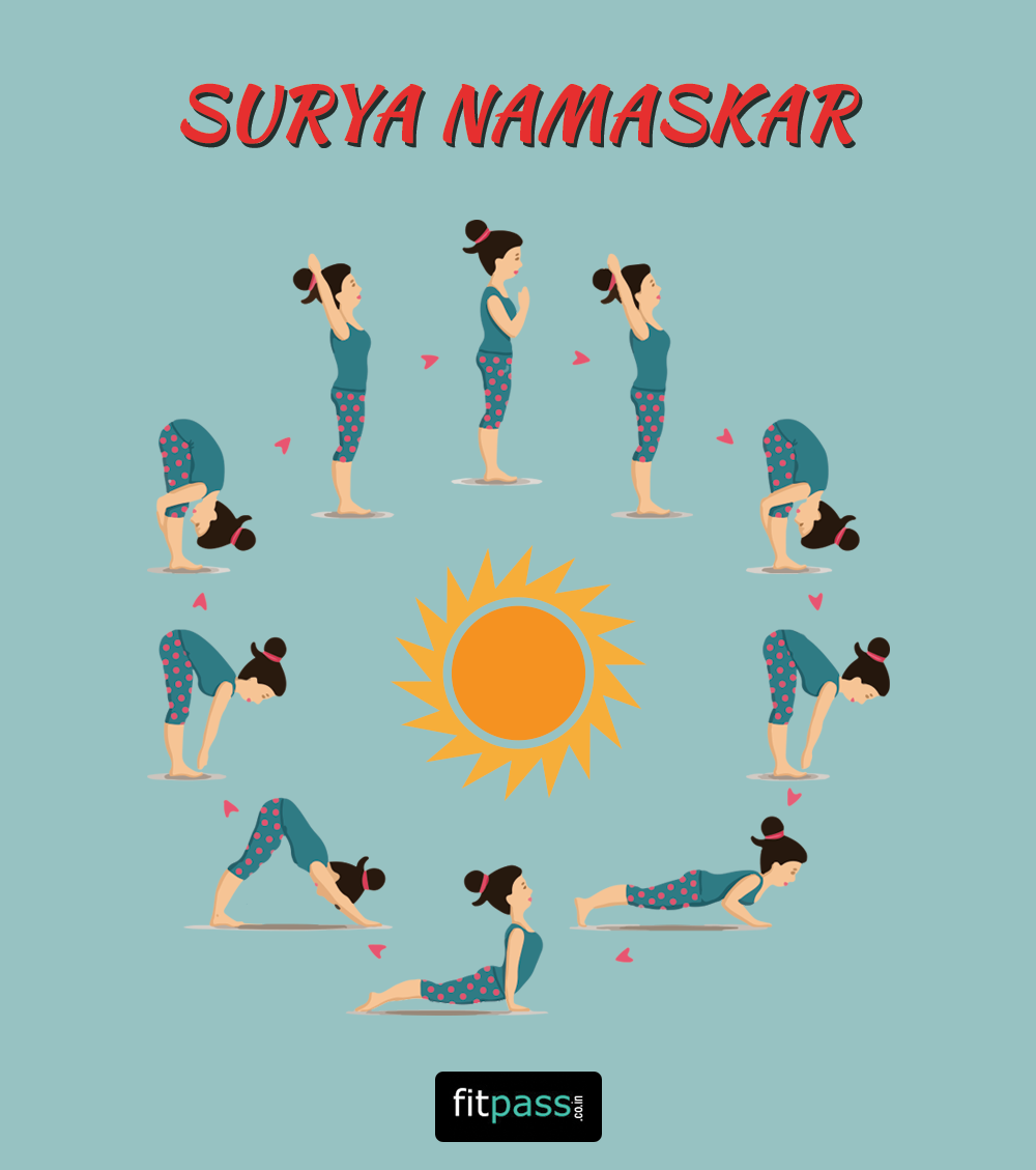 Incorporating Surya Namaskar To Your Daily Morning Routine Will Not Only Help You Physi Y But Also Mentally