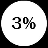 小額債權投資三大利多-穩定投報率