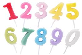 Numeric Candles