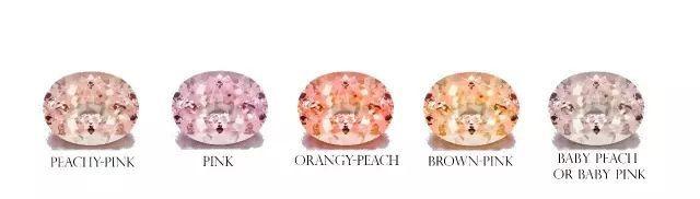 摩根石 (Morganite) 含有錳元素,所以會呈現粉紅色