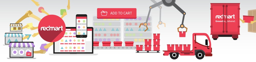 Convenience Differentiation Example RedMart